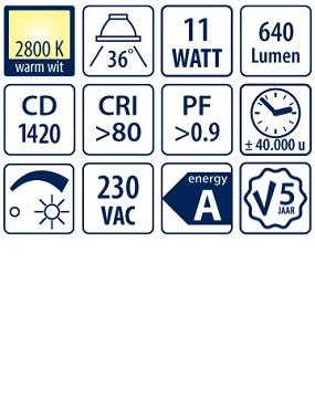 Eigenschappen IL-DC1036DW2