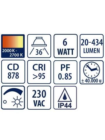 iconen IL-DC636CTAM