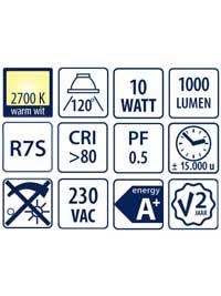 iconen IL-R7SK27