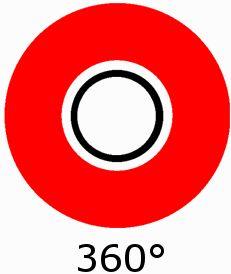 Lysno360C 360 graden